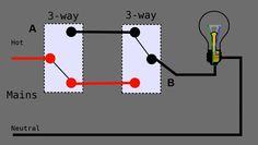 800px-3-way_switch_animated.gif (800×451)