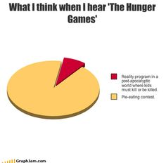 hunger games humor - Google Search