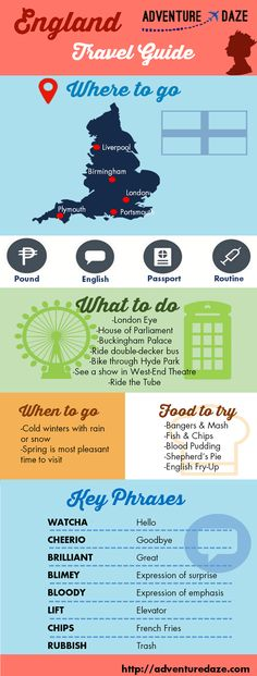 Your ultimate cheat sheet for traveling to England!