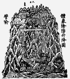 The human body represented as a mountain (1) The human body represented as a mountain. Depicted here are the ☞ Cinnabar Fields (dantian), the Three Barriers (sanguan), and the palaces of the inner deities. Source: Duren shangpin miaojing neiyi (Inner Meaning of the Wondrous Scripture of the Upper Chapters on Salvation; CT 90), 8a-b.  (2) An immortal (possibly meant to be Laozi himself) represented using the technique normally applied for painting landscapes. Painting by Liang Kai (13th…