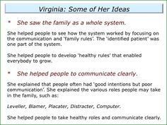 Satir Family Therapy Communication Activities, Preschool Learning Activities, Therapy Activities, Therapy Tools, Play Therapy, Therapy Ideas, Virginia Satir, Family Roles, Wellness Institute