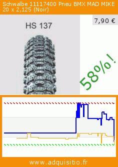 Schwalbe 11117400 Pneu BMX MAD MIKE 20 x 2,125 (Noir) (Sport). Réduction de 58%! Prix actuel 7,90 €, l'ancien prix était de 18,74 €. https://www.adquisitio.fr/schwalbe/11117400-pneu-bmx-mad