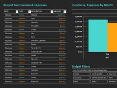 Comprehensive Personal College Budget Template