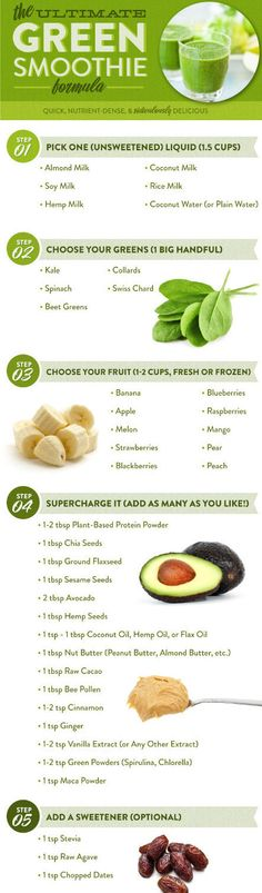 All About GREEN Smoothies! - www.sequintheday.com