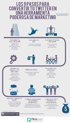 9 pasos para convertir Twitter en un poderosa herramienta de Marketing Por: @seosalamanca #infografia #infographic #socialmedia