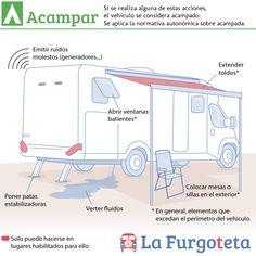 Legislación nacional sobre autocaravanas: qué es acampar. http://lafurgoteta.com/legislacion-nacional-sobre-autocaravanas/