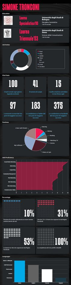 Infographic CV by Simone Tronconi, via Behance
