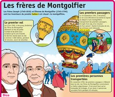 French For Kids Website Printing Car Red Code: 5529854346 Ap French, French History, Learn French, French Food, French Teaching Resources, Teaching French, French Practice, French People, French Education