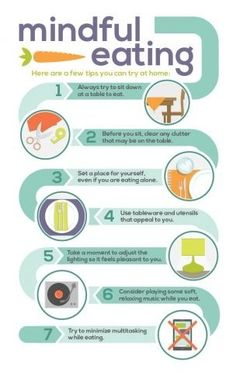 Mindful eating | rePinned by CamerinRoss.com