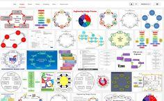 The Engineering in #STEM