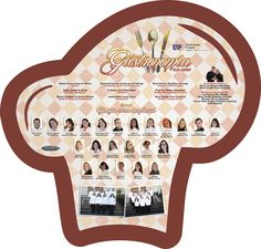 Placa de formatura Gastronomia UnP 2013.2