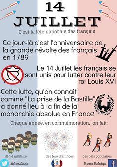 La fête nationale des français. Pourquoi le 14 juillet? Qu'est-ce qu'on fait pour la célébrer?