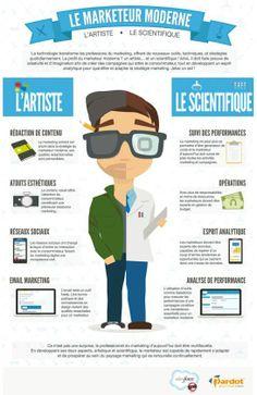 Qualités et Compétences du Webmarketeur moderne : l'Artiste VS le Scientifique