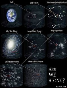 do you think. are we alone in the Universe? What do you think. are we alone in the Universe? What do you think. are we alone in the Universe? Cosmos, Scale Of The Universe, Universe Size, Earth And Solar System, Another Earth, Space Facts, E Mc2, Space And Astronomy, Astronomy Facts