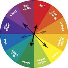 coloring wheel