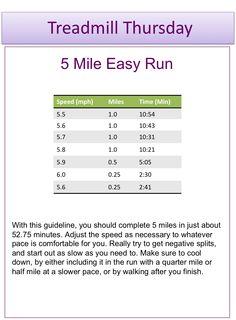 Running On Treadmill, Treadmill Workouts, Running Workouts, Walking Workouts, Running Training, Running Intervals, Treadmill Routine, Race Training, Running Humor