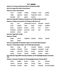 Short set of discussion questions or study guide questions for the ...