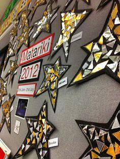Room 8 Pinehill School: Matariki Art Work