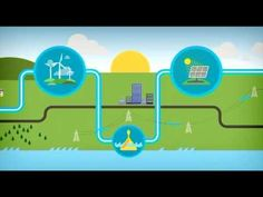Where energy comes from - a video by National Grid