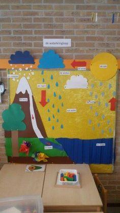 19 Ideas Science Activities For Kids Preschool Water Cycle Kid Science, Science Projects For Kids, Science Activities For Kids, Preschool Science, Science Experiments Kids, Science Fair, School Projects, Preschool Activities, Water Theme Preschool