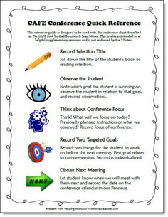 CAFE Conference Quick Reference - Brief explanations for the 5 steps of the CAFE reading conference