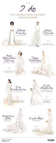 8 Iconic Wedding Dresses #Infographic #Wedding #Fahion