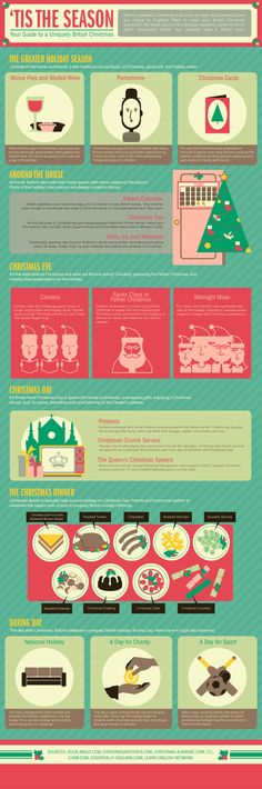 Your Complete Guide to British Christmas Traditions - Infographic - Anglotopia.net | Anglotopia - For People That Love Britain