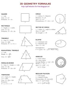 area and perimeter of 2d shapes filetype pdf