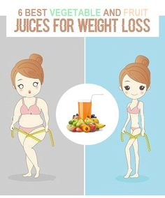 6 Best Vegetable and Fruit Juices for Weight Loss.
