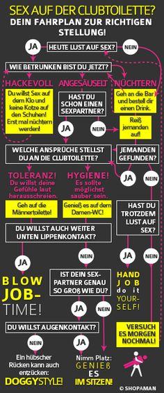 How to: Sex auf der Clubtoilette http://www.shopaman.de/blog/darkroom/sex-auf-der-clubtoilette