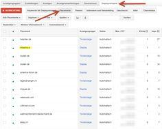 #AdWords Tipp: #Placements einsehen bei #Remarketing  Um zu sehen auf welchen Webseiten Eure Remarketing-Kampagne angezeigt wird, könnt Ihr dies einsehen über den Reiter Displaynetzwerk und danach auf Placements klicken.  Dort findet Ihr meistens die kurrligsten Webseiten. Aber bitte nicht direkt ausschliessen, denn dies sind Eure ehemaligen Besucher, welche diese Webseite besucht haben und vorher auf Eurer waren. Map, Website, You're Welcome, Tips, Location Map, Maps