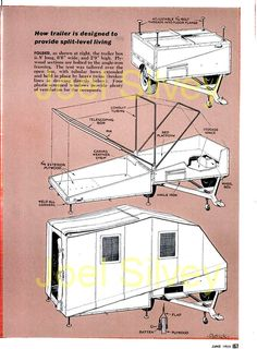 caravan ideas 383931936977350473 - Pop-up Camper History Source by Camping Trailer Diy, Pop Up Camper Trailer, Trailer Tent, Jeep Camping, Tiny Camper, Popup Camper, Camper Trailers, Teardrop Trailer Plans, Teardrop Campers
