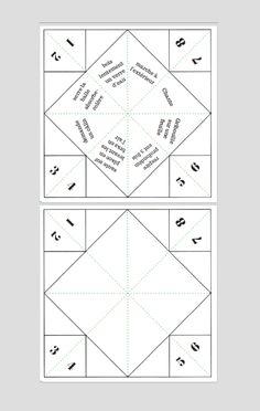 Je vous invite à tester aujourd'hui un jeu qui permettra aux enfants de s'entrainer à gérer leur colère : la cocotte en papier de la colère !