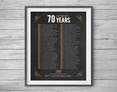 70th Anniversary Company/Event Printable 8x10 and 16x20