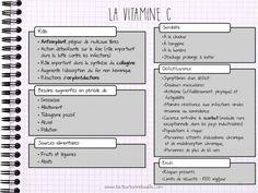 Cours sur la vitamine  C