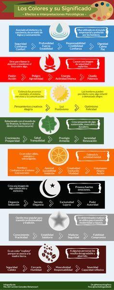 Los colores y su significado: efectos e interpretaciones psicológicas #infografia