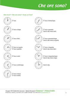 Italian language mind map il tempo mind map language for Test di italiano per permesso di soggiorno