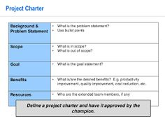 Project Charter One Page  Gantt    Project Charter