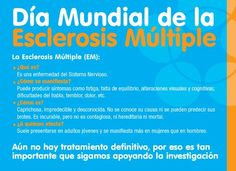 Hoy es el Día Mundial de la esclerosis múltiple Weather, Mayo, Multiple Sclerosis, Nervous System, Grief, News, Weather Crafts