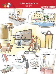 【Visual English】Travel: Getting a Hotel