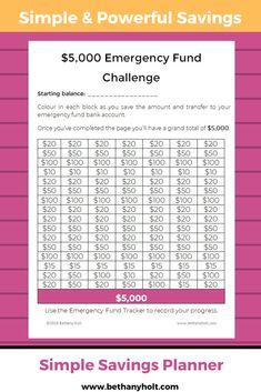 Sales Page – Simple Savings Planner Saving Money Chart, Saving Tips, Savings Challenge, Money Saving Challenge, Money Budget, Savings Planner, Budgeting Finances, Financial Goals, Bank Account