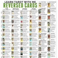 Tarot Card Cheat Sheet a tarot printable for divination and #learningtarotcards