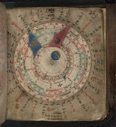 This is a volvelle, a medieval device that allowed you to calculate the phases of the moon and the latter's position in relation to the sun. What's most remarkable about the device is not so much its crafty nature - it consists of complex layers of rotating disks - but that it is usually fitted inside a medieval book.  (BL): London, British Library,Egerton MS 848 (15th century).