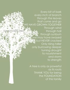 Family Tree Art - Great Anniversary Gift for parents