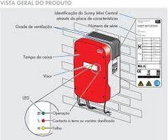 Grid tie, inversor de energia homologado no Brasil
