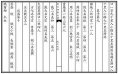 【歙州硯譜】 宋 唐積 撰 08