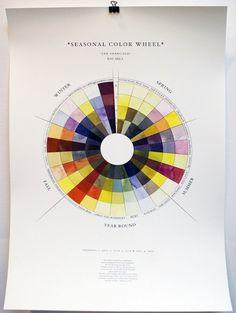Seasonal Color Wheel by Sasha Duerr