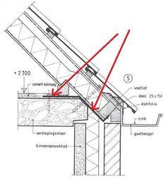 Schuine Daken Building Design, Building A House, Truss Structure, Civil Engineering Construction, Concrete Block Walls, Roof Insulation, Log Cabin Kits, Gazebo Pergola, Roof Detail
