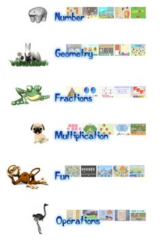 Math Activities and Games from Johnnie's Math Page