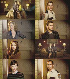 Bates Motel, Season 1